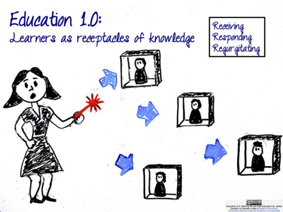 Opettajakeskeinen oppimisprosessi Gersteinin (2013) kuvaamana.