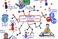Koulutuksen evoluutio ja luova musiikin tekeminen