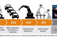 Teknologista singulariteettia etsimässä