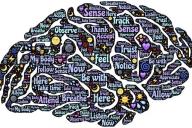 Aivojen terveydeksi
