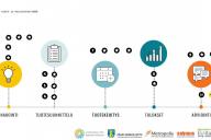Omatoimimalli pienyrityksen tuotteiden ja palveluiden kehittämiseen