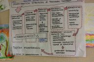 Sosiaalihuollon ammattihenkilölaki voimaan: lausuntokierroksella olleet lain muutosesitykset siirtyivät Sipilän hallituksen yhteiskuntapoliittiselle agendalle