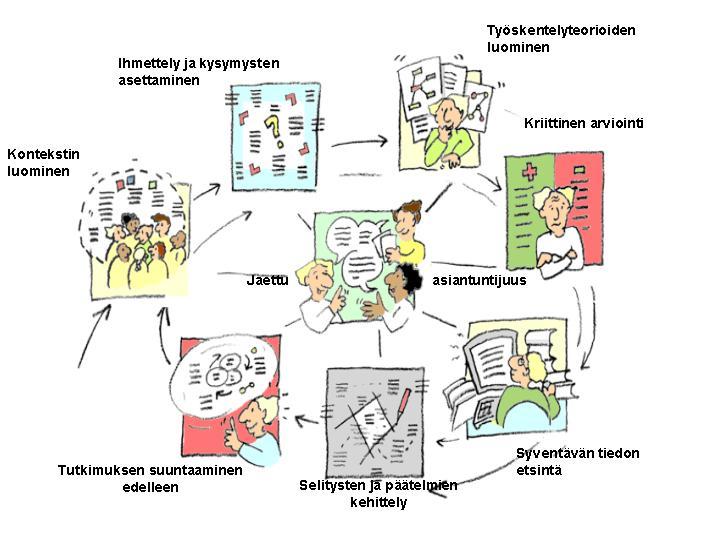 sosiaali ja terveysalan perustutkinnon rakenne Karkkila